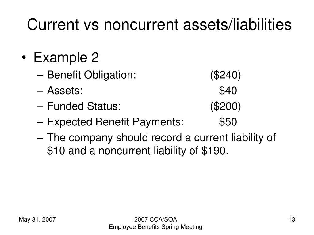 Current vs noncurrent assets/liabilities