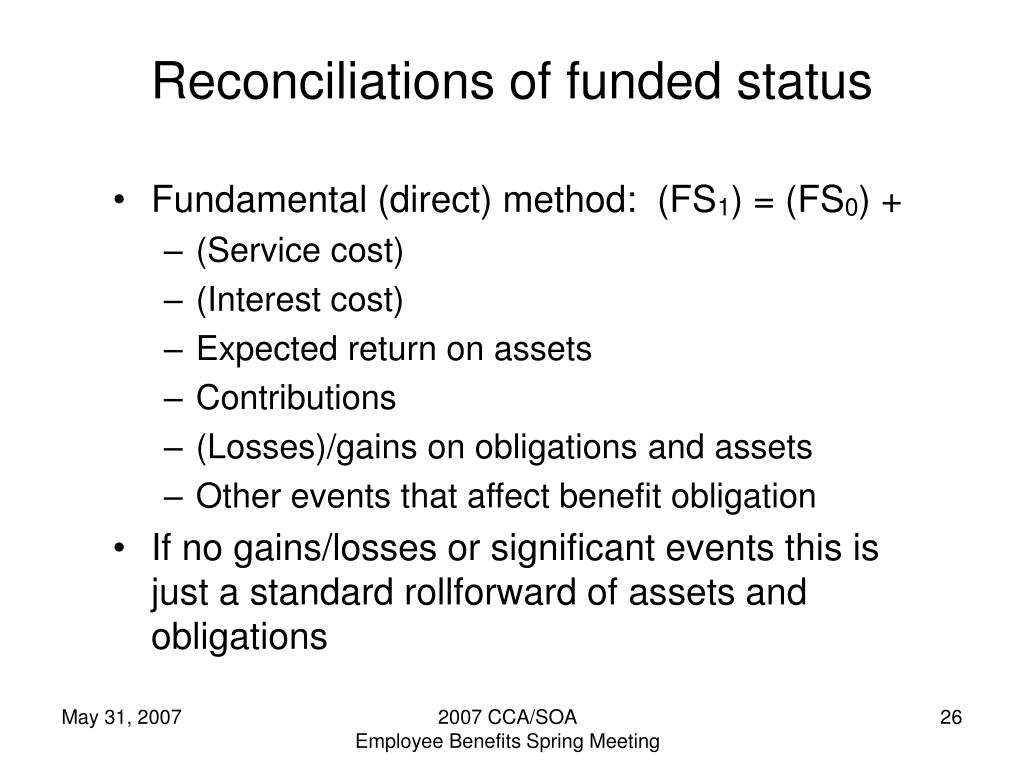 Reconciliations of funded status