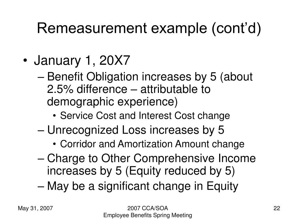Remeasurement example (cont'd)
