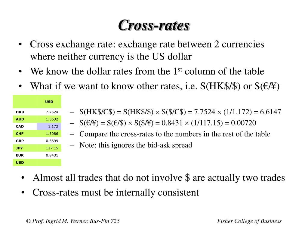 Cross-rates