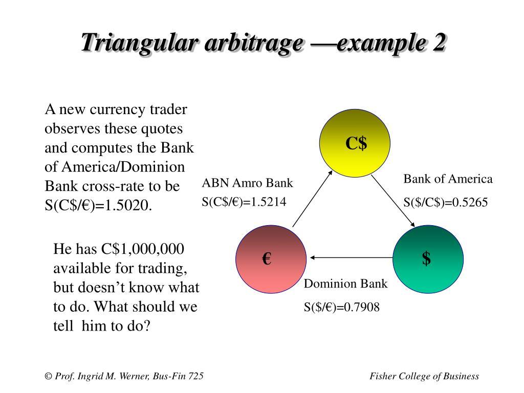 Triangular arbitrage —example 2