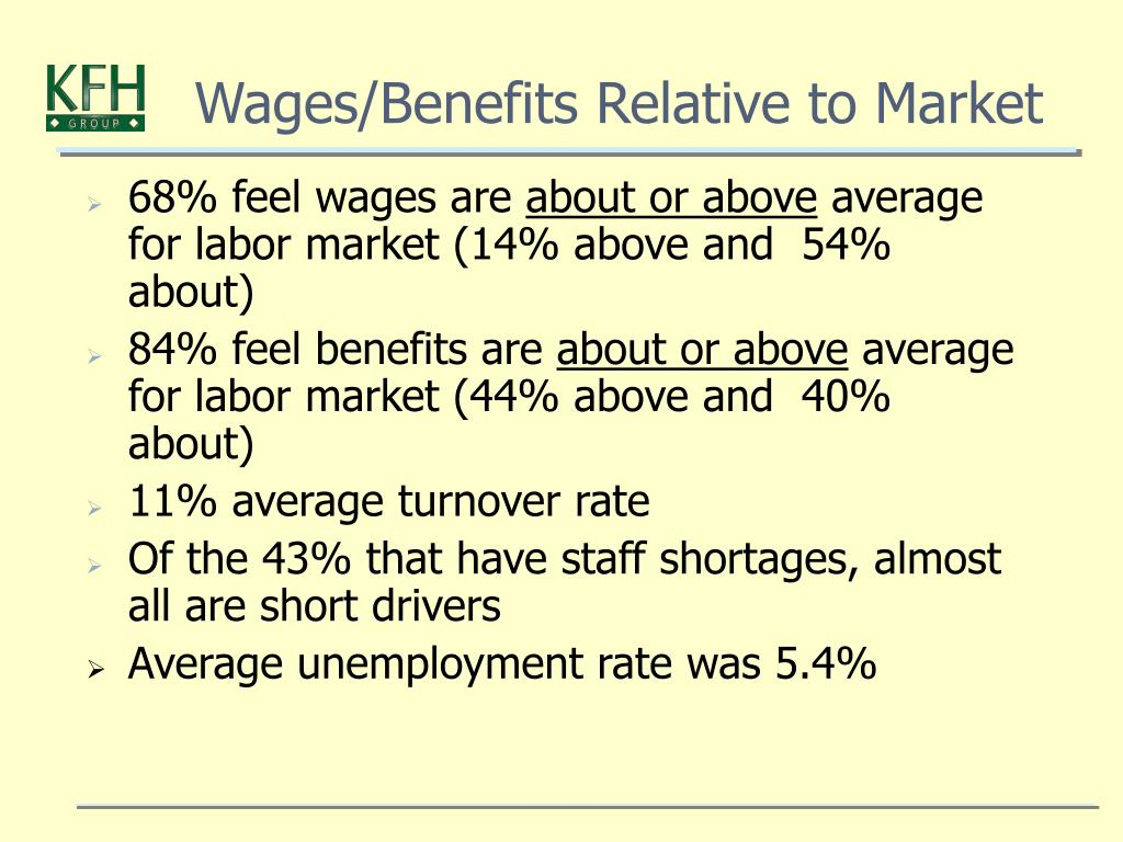 Wages/Benefits Relative to Market