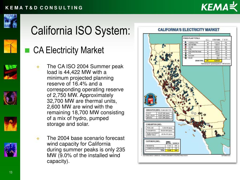 California ISO System: