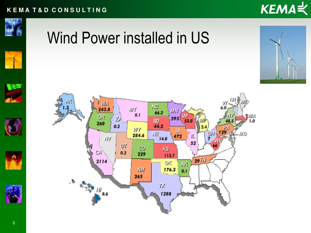 Wind Power installed in US