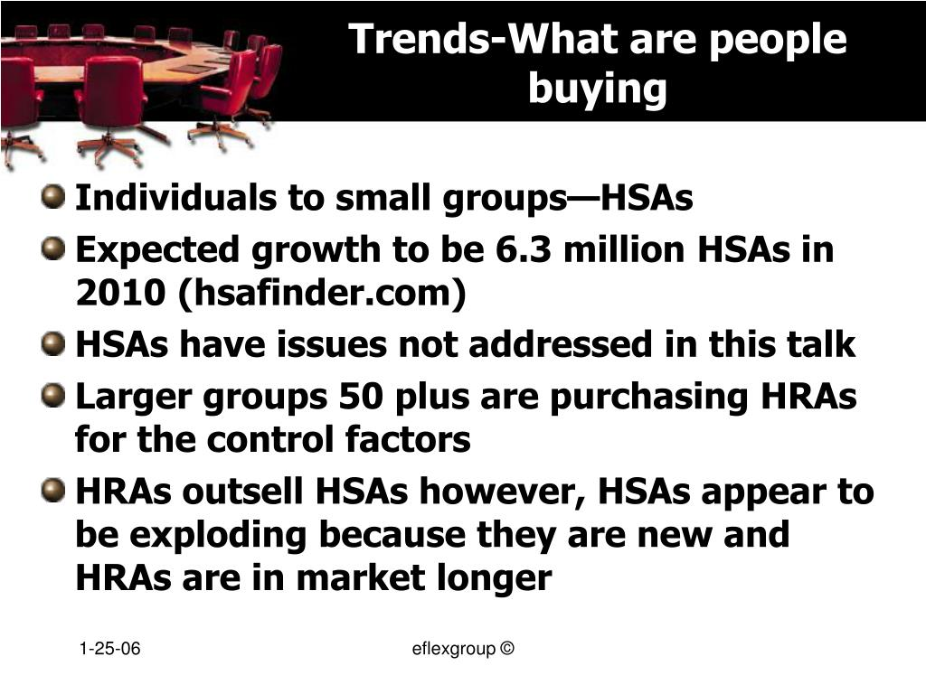 Trends-What are people buying