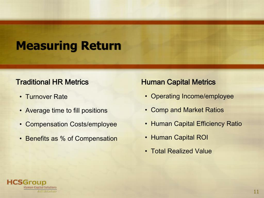 Measuring Return