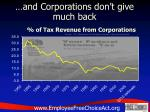 and corporations don t give much back