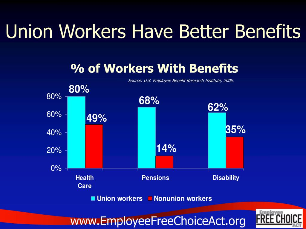 Union Workers Have Better Benefits