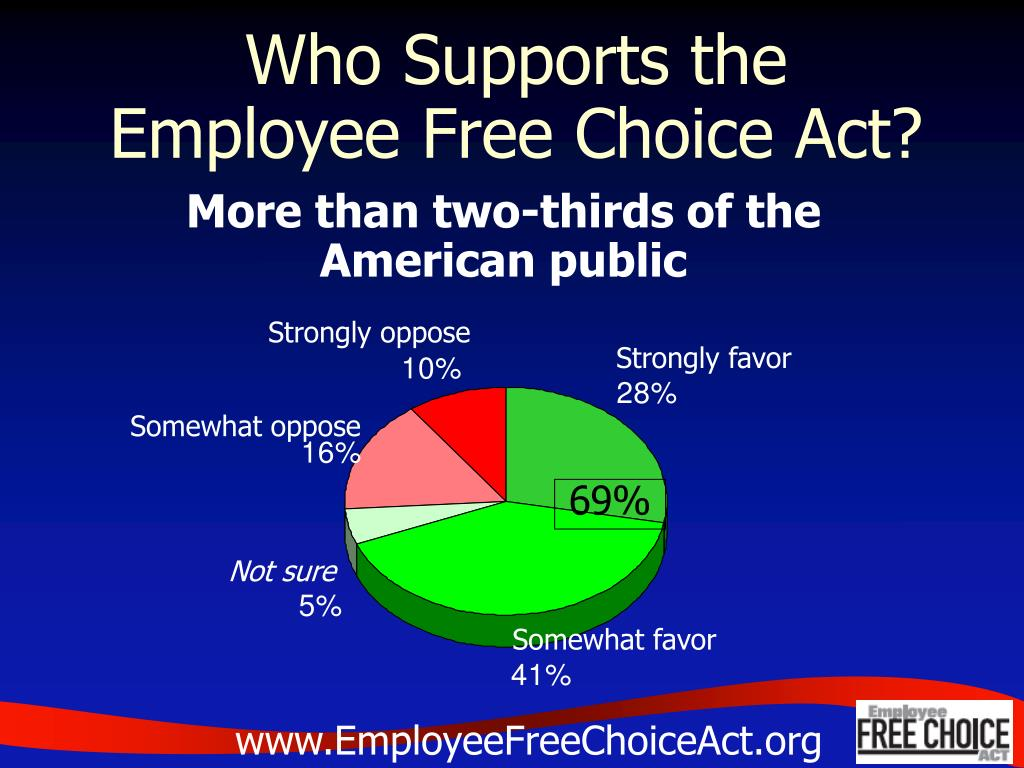 Who Supports the  Employee Free Choice Act?