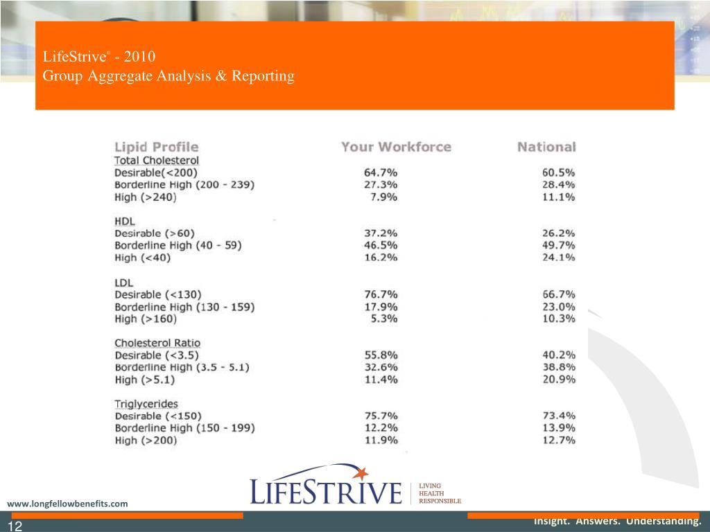 LifeStrive