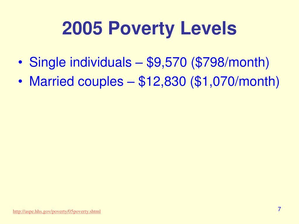 2005 Poverty Levels