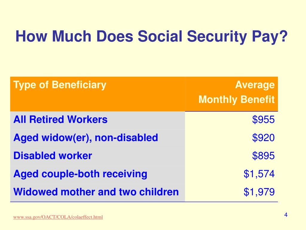 How Much Does Social Security Pay?