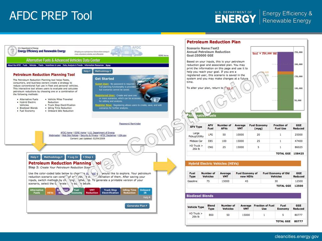 AFDC PREP Tool