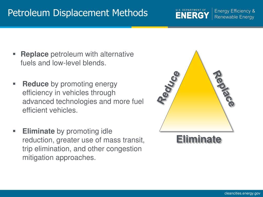 Petroleum Displacement Methods