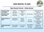 2008 dental plans