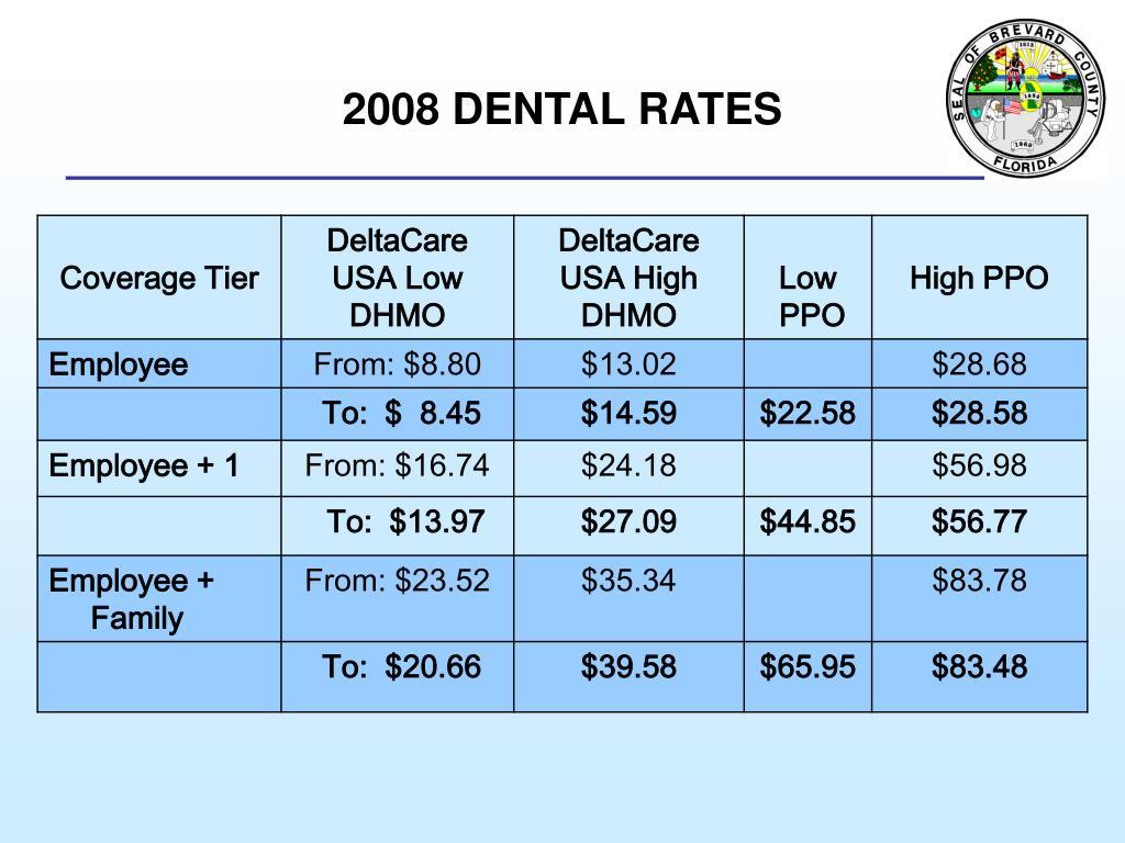 2008 DENTAL RATES