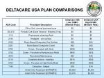 deltacare usa plan comparisons