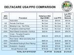 deltacare usa ppo comparison