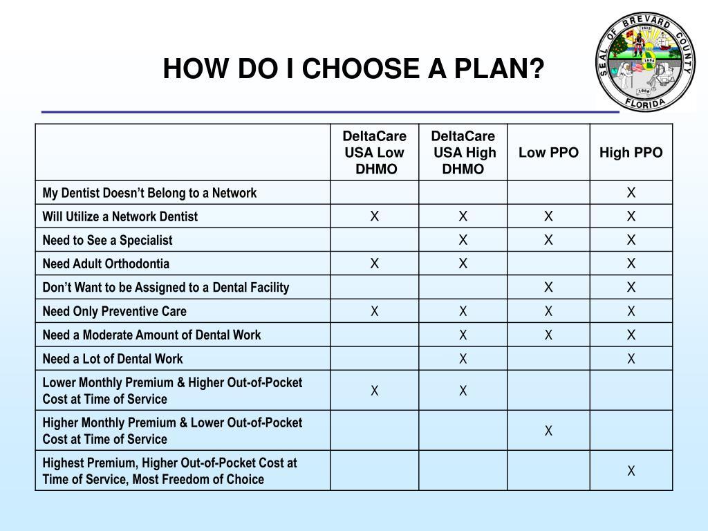 HOW DO I CHOOSE A PLAN?