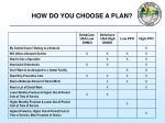 how do you choose a plan