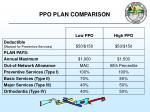 ppo plan comparison