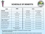 schedule of benefits