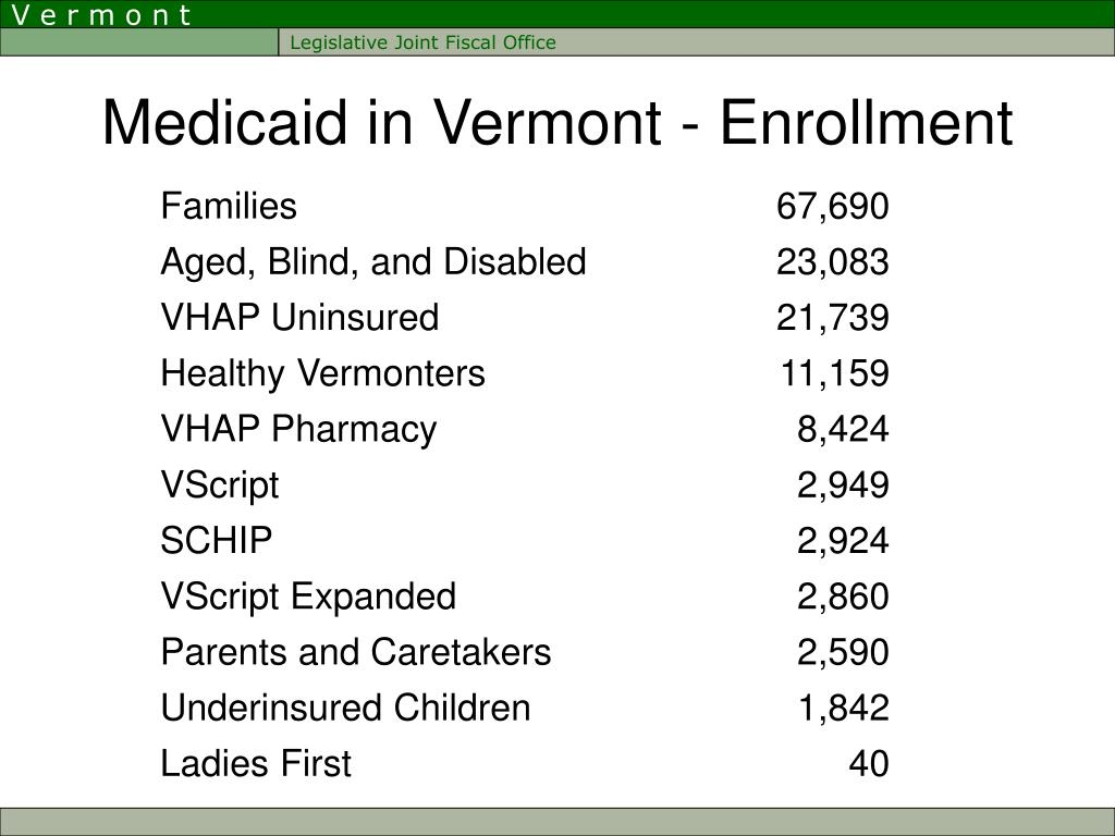 Medicaid in Vermont - Enrollment