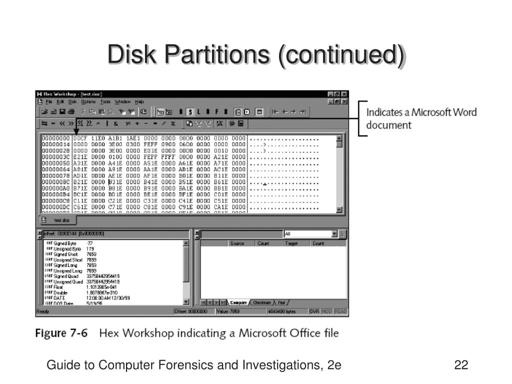 Disk Partitions (continued)