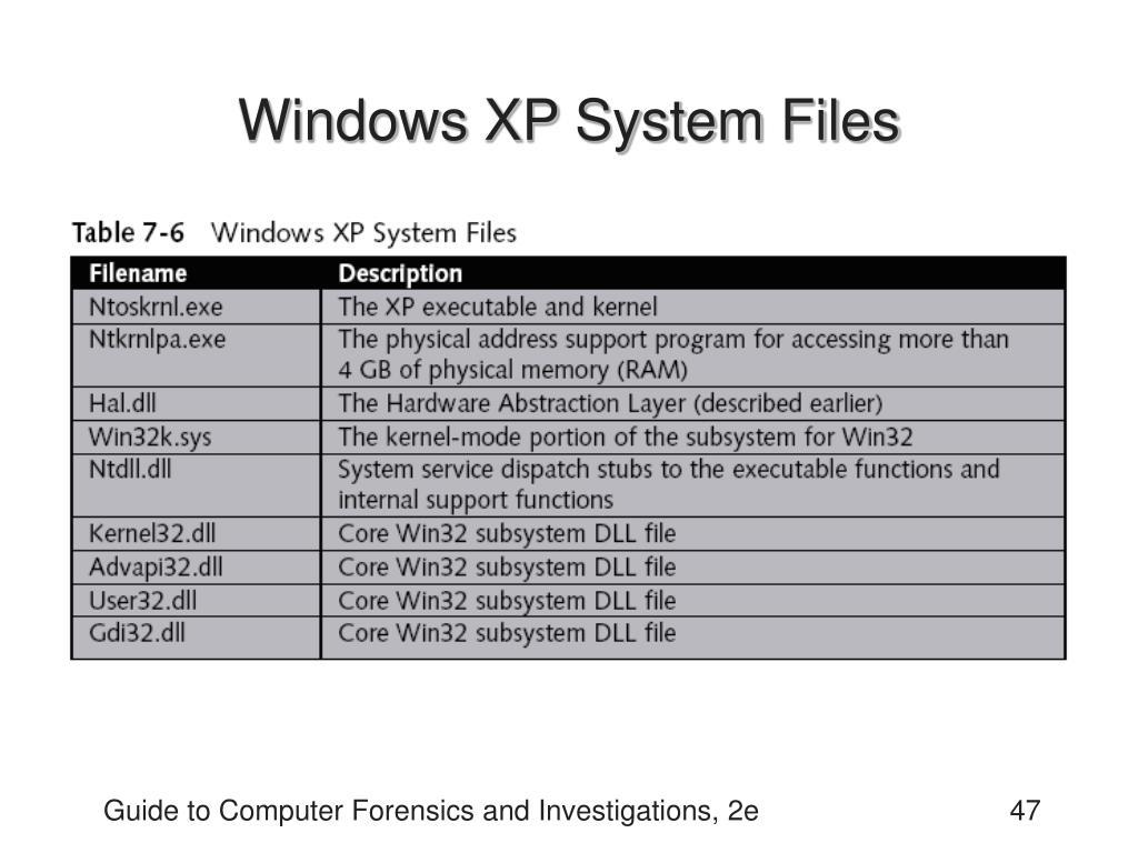 Windows XP System Files