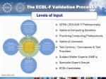 he ecdl f validation process