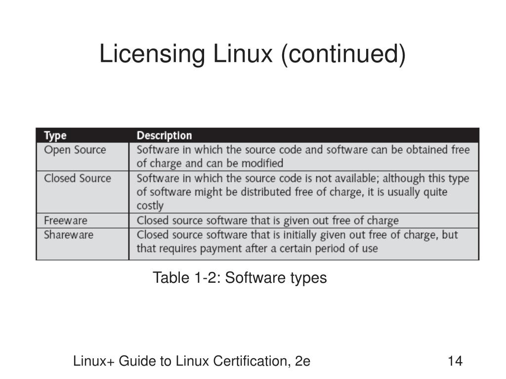 Licensing Linux (continued)
