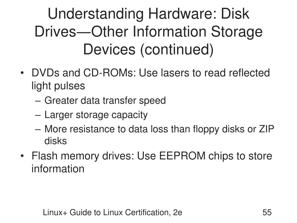Understanding Hardware: Disk Drives