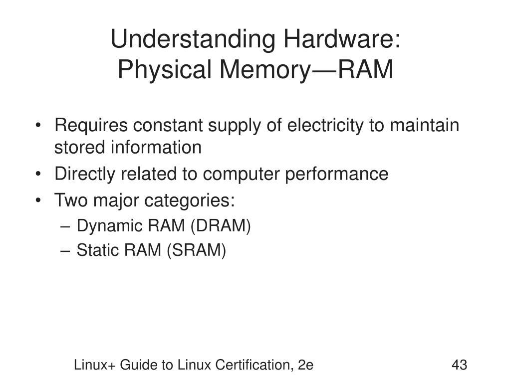 Understanding Hardware: