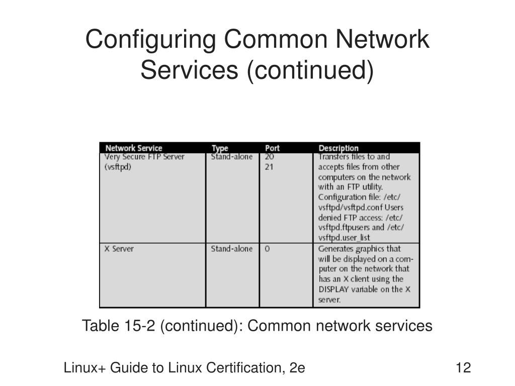 Configuring Common Network Services (continued)