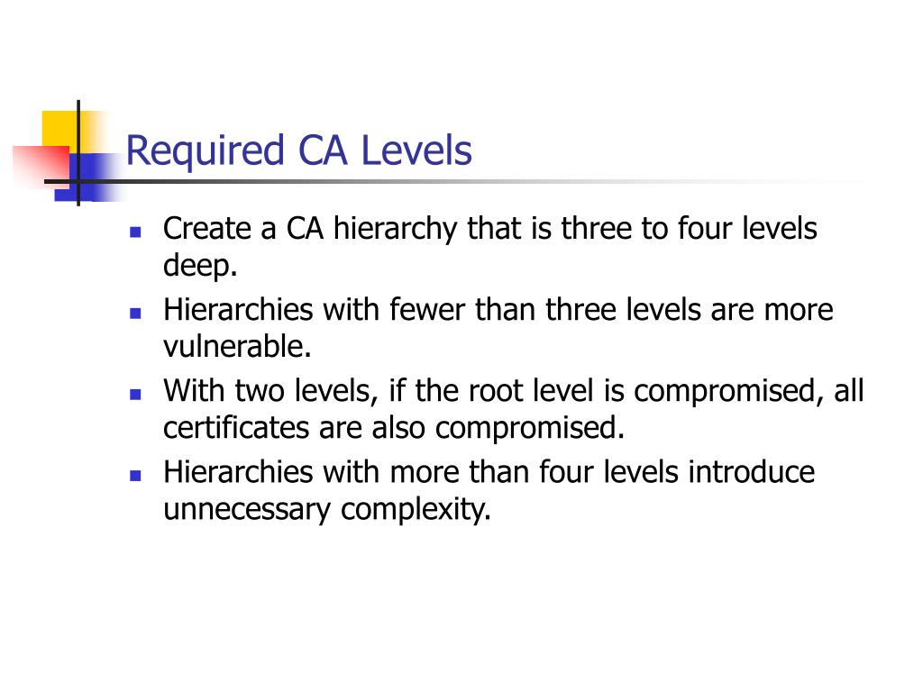 Required CA Levels