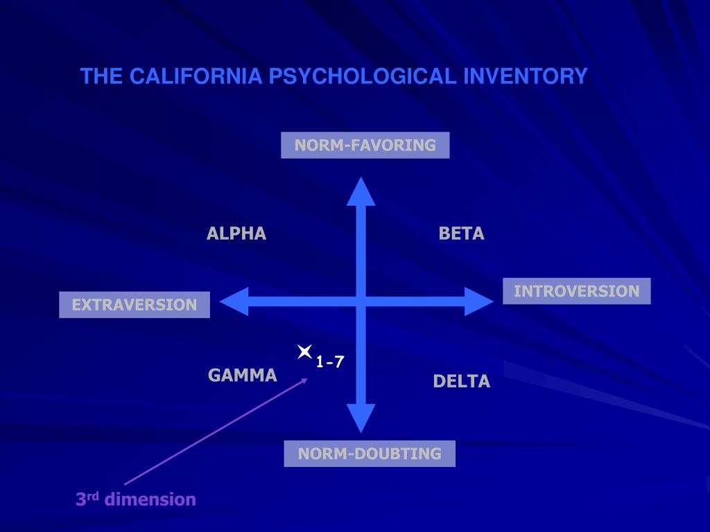THE CALIFORNIA PSYCHOLOGICAL INVENTORY
