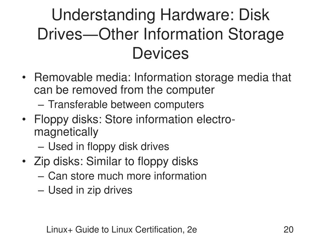 Understanding Hardware: Disk Drives