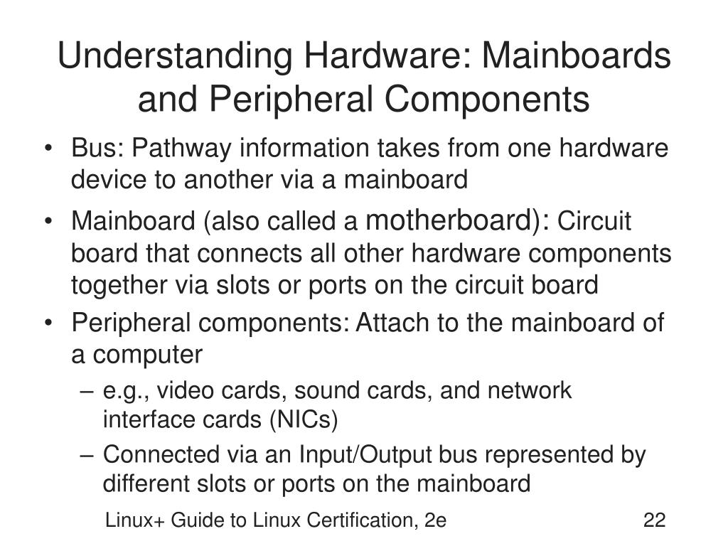Understanding Hardware: Mainboards and Peripheral Components