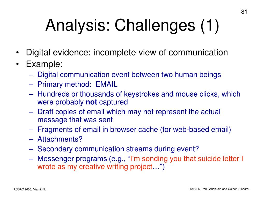 Analysis: Challenges (1)