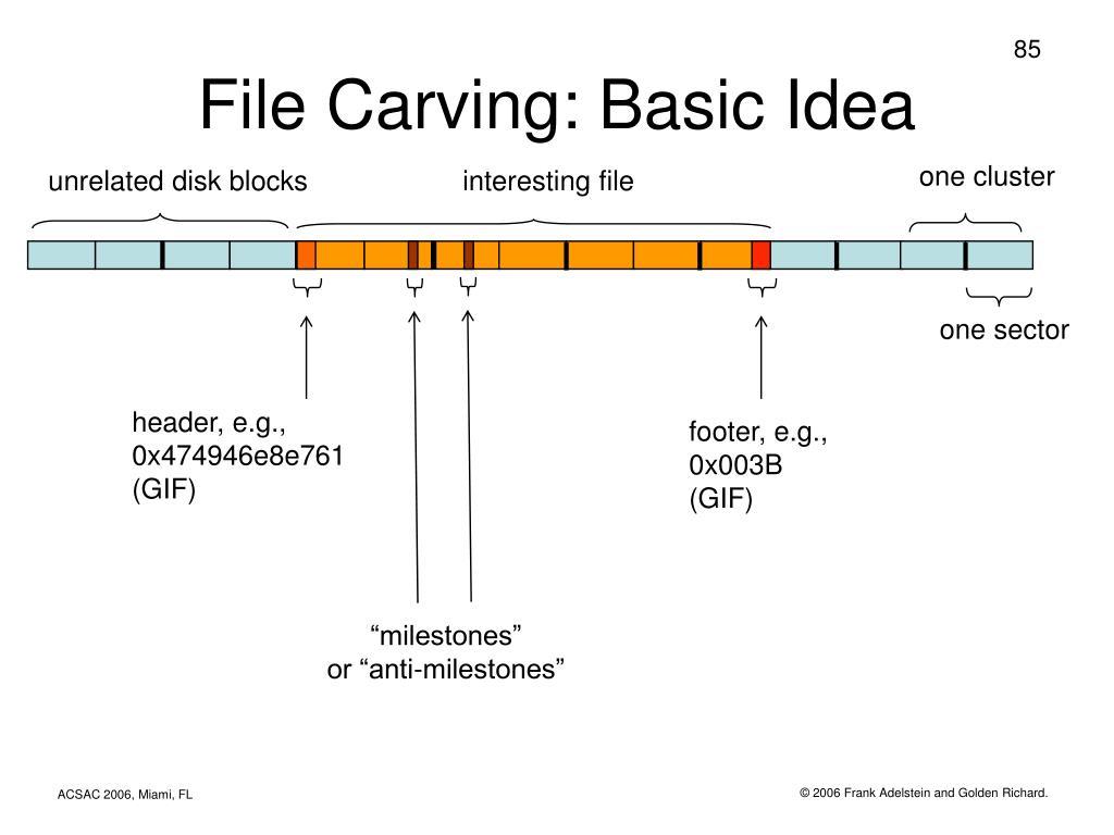 File Carving: Basic Idea