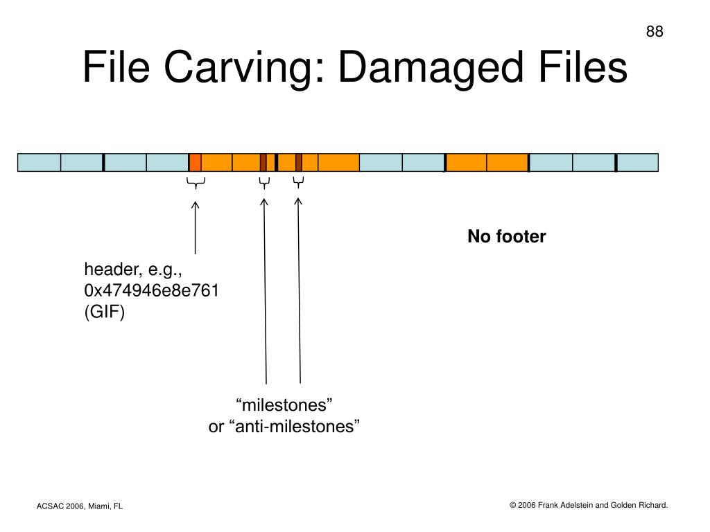 File Carving: Damaged Files