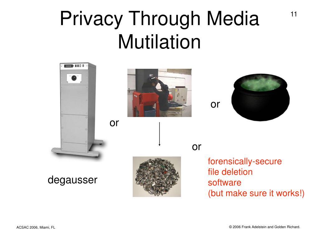 Privacy Through Media Mutilation