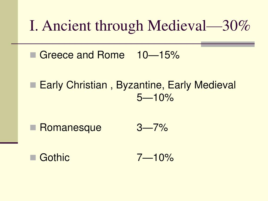 I. Ancient through Medieval—30%