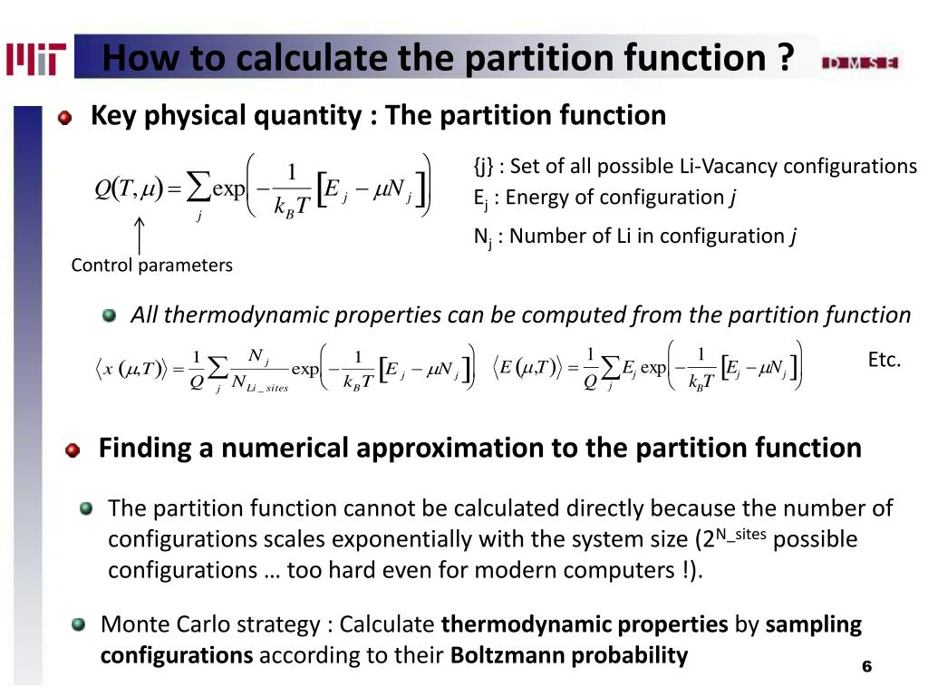 Key physical quantity : The partition function