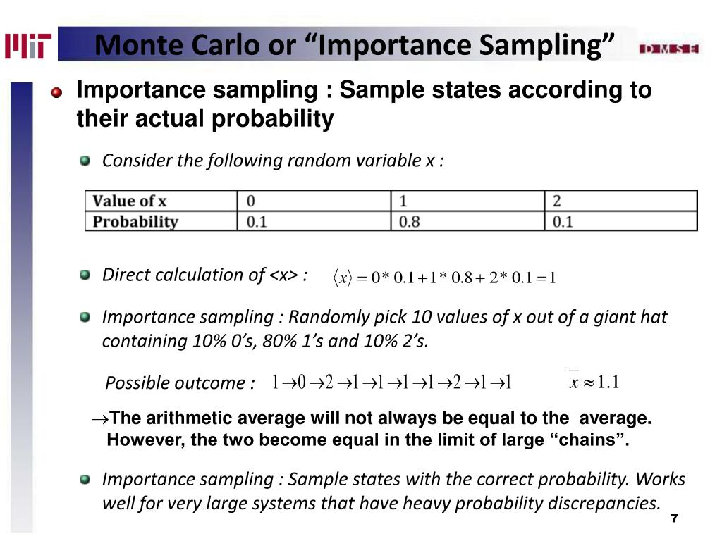 Importance sampling : Sample states according to their actual probability