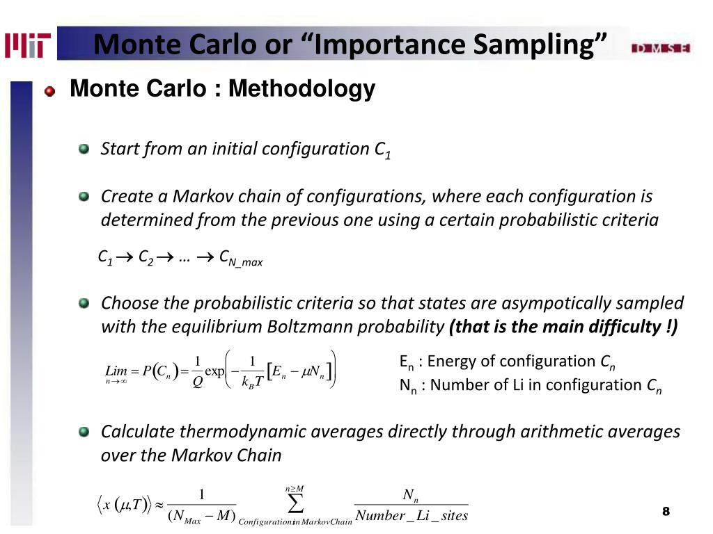 Monte Carlo : Methodology