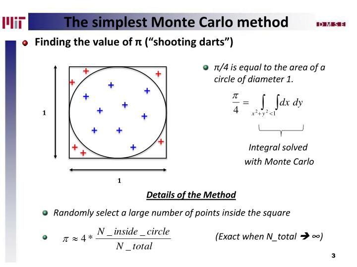 The simplest monte carlo method