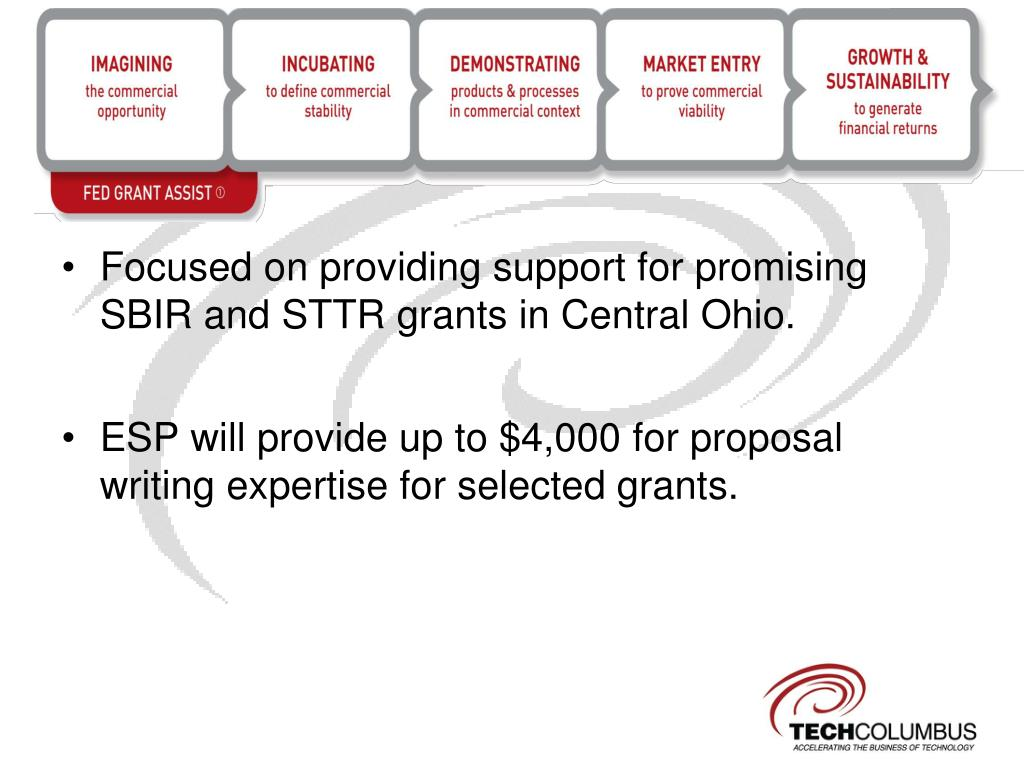 Focused on providing support for promising SBIR and STTR grants in Central Ohio.