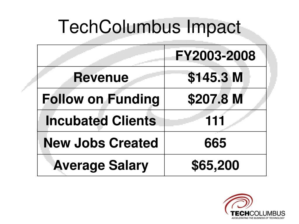 TechColumbus Impact