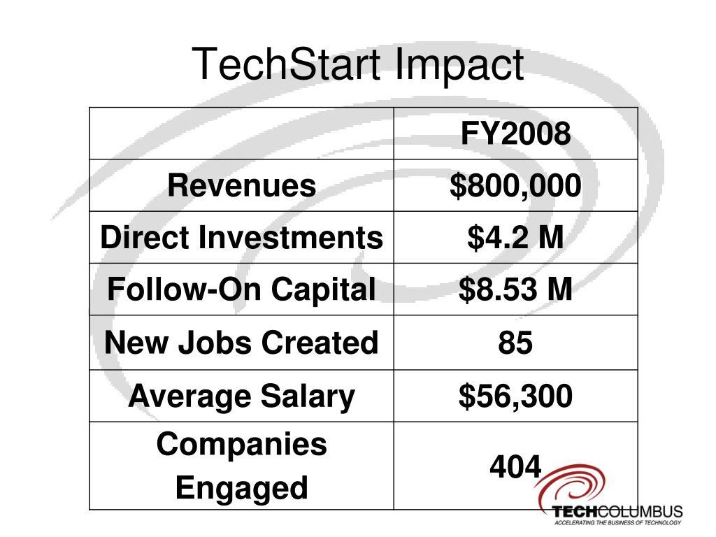 TechStart Impact